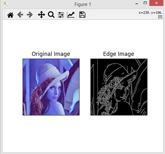 Canny Edge Detection in Python OpenCV