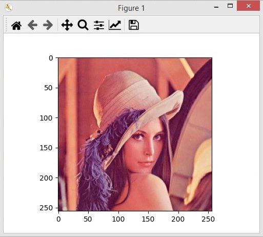 Python OpenCV Matplotlib RGB Color
